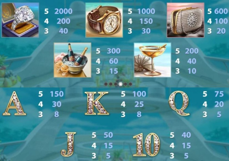 Mega Fortune Dreams Paytable