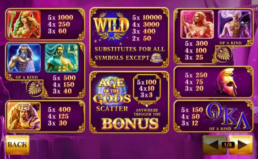 Age of the Gods Paytable
