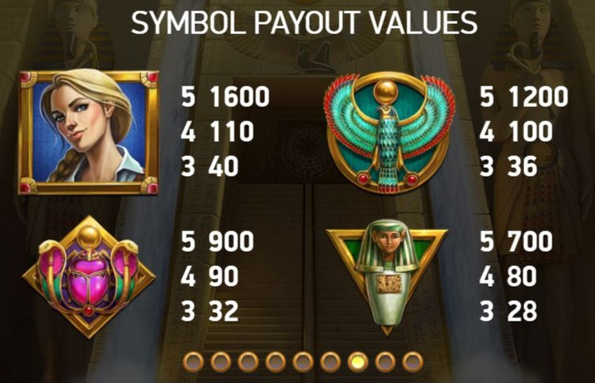 Mercy of the Gods Paytable