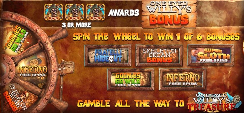 The Goonies Wheel Bonus